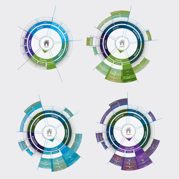 portfolio-compass
