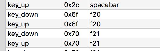 F Keys (F13 to F24) - Questions & Suggestions - Keyboard