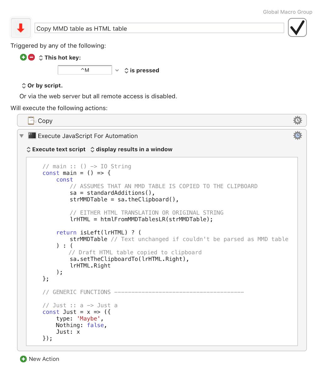 Copy MultiMarkdown table as HTML code - Macro Library